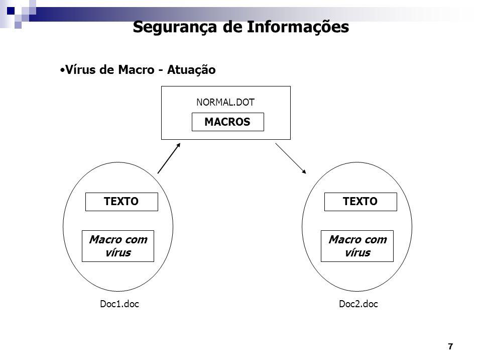 7 Segurança de Informações Vírus de Macro - Atuação MACROS NORMAL.DOT TEXTO Macro com vírus Doc1.doc TEXTO Macro com vírus Doc2.doc