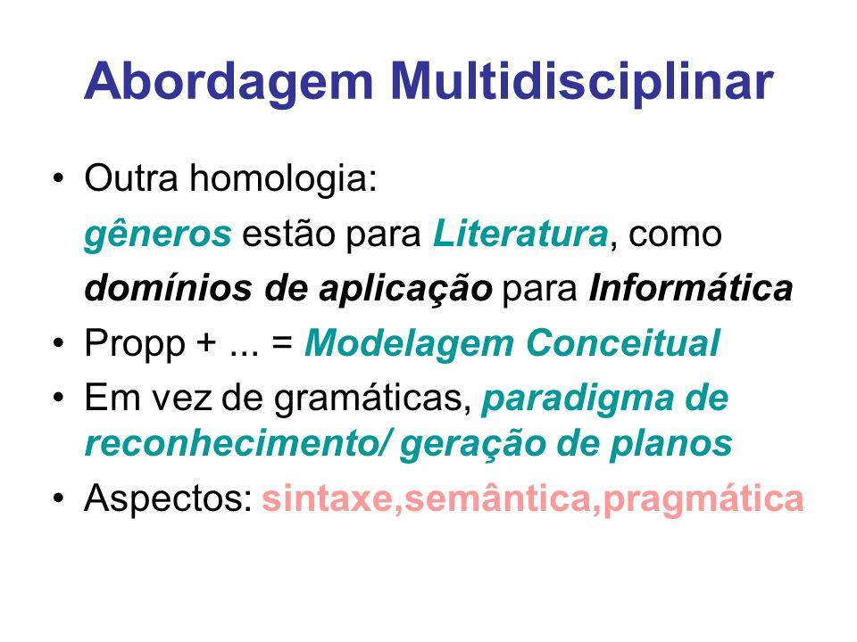 Abordagem Multidisciplinar Outra homologia: gêneros estão para Literatura, como domínios de aplicação para Informática Propp +... = Modelagem Conceitu