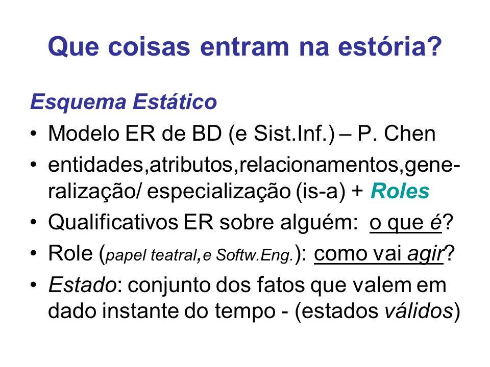 Que coisas entram na estória? Esquema Estático Modelo ER de BD (e Sist.Inf.) – P. Chen entidades,atributos,relacionamentos,gene- ralização/ especializ