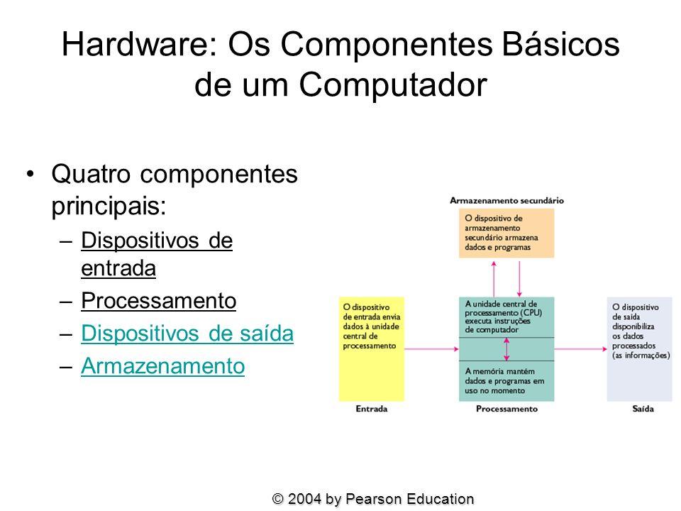 Hardware: Os Componentes Básicos de um Computador Quatro componentes principais: –Dispositivos de entrada –Processamento –Dispositivos de saídaDisposi