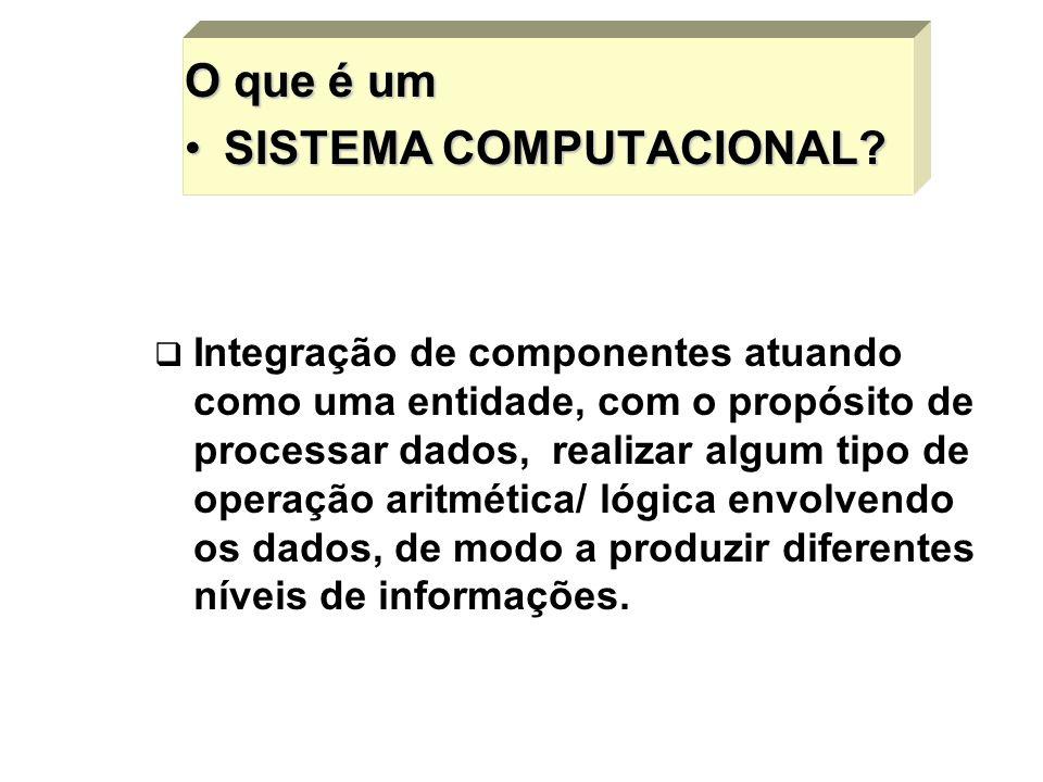 O que é um SISTEMA COMPUTACIONAL?SISTEMA COMPUTACIONAL? Integração de componentes atuando como uma entidade, com o propósito de processar dados, reali
