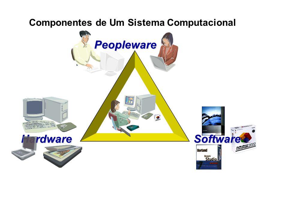 Peopleware SoftwareHardware Componentes de Um Sistema Computacional