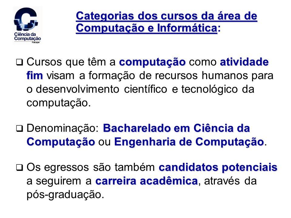 Categorias dos cursos da área de Computação e Informática Categorias dos cursos da área de Computação e Informática: computaçãoatividade fim Cursos qu