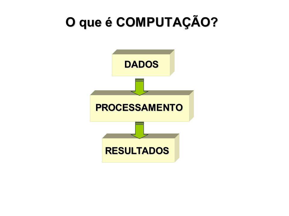 O que é COMPUTAÇÃO? DADOS PROCESSAMENTO RESULTADOS