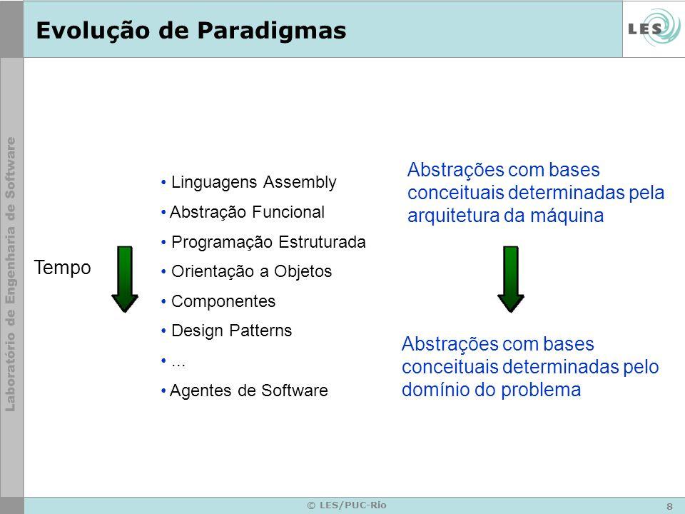 8 © LES/PUC-Rio Evolução de Paradigmas Tempo Linguagens Assembly Abstração Funcional Programação Estruturada Orientação a Objetos Componentes Design P