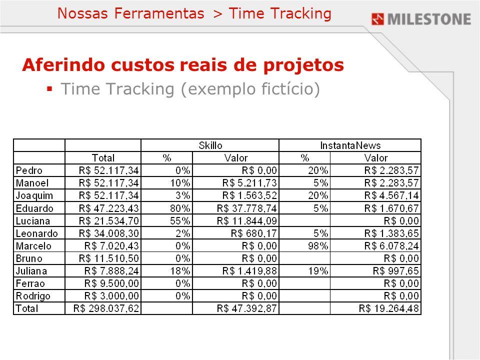 Aferindo custos reais de projetos Time Tracking (exemplo fictício)