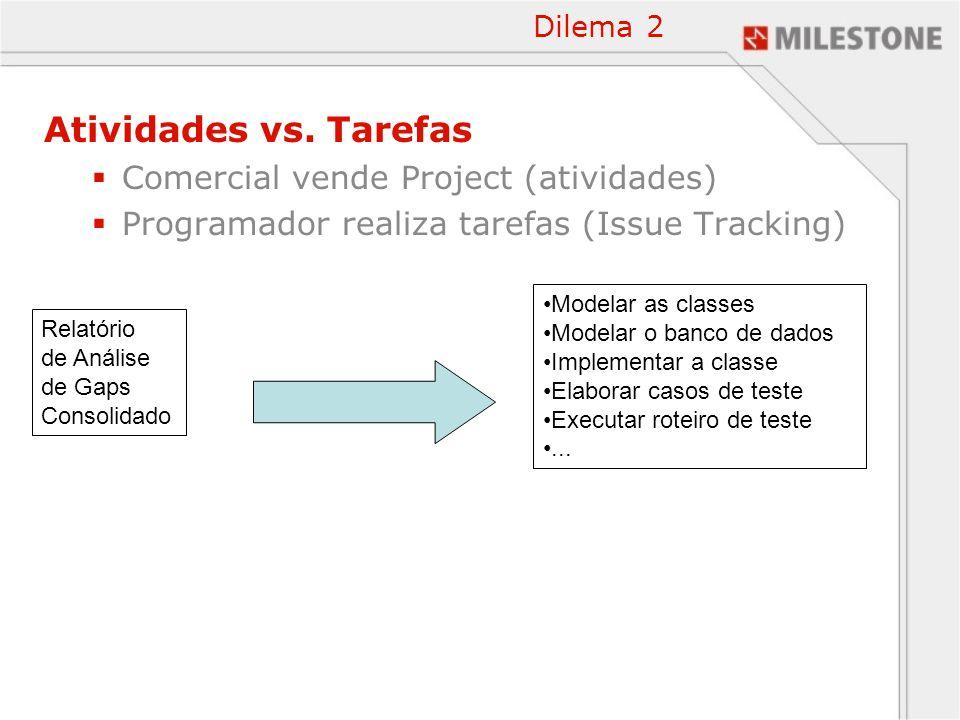 Dilema 2 Atividades vs. Tarefas Comercial vende Project (atividades) Programador realiza tarefas (Issue Tracking) Relatório de Análise de Gaps Consoli