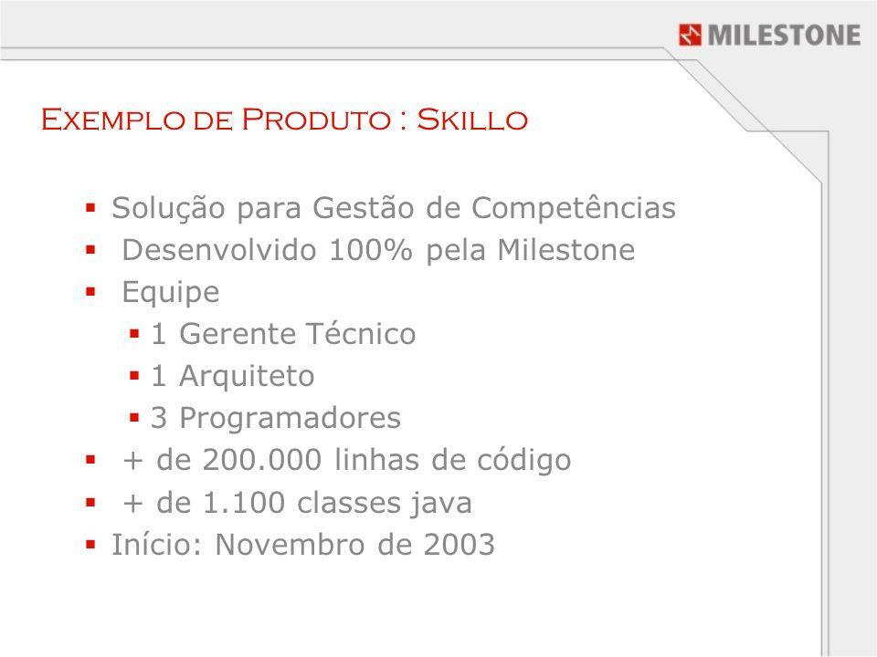 Exemplo de Produto : Skillo Solução para Gestão de Competências Desenvolvido 100% pela Milestone Equipe 1 Gerente Técnico 1 Arquiteto 3 Programadores