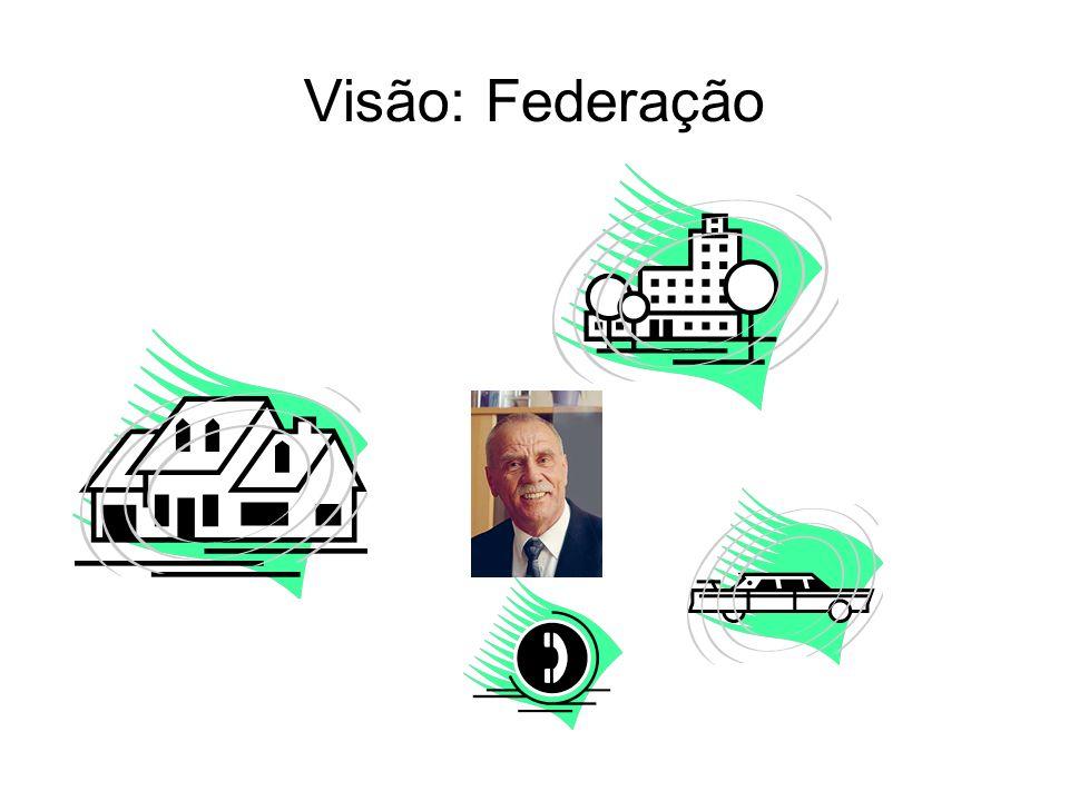 Visão: Federação