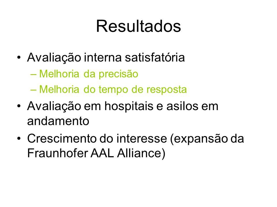 Resultados Avaliação interna satisfatória –Melhoria da precisão –Melhoria do tempo de resposta Avaliação em hospitais e asilos em andamento Crescimento do interesse (expansão da Fraunhofer AAL Alliance)