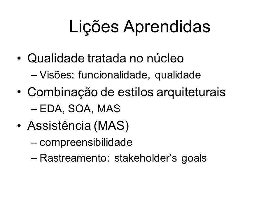 Lições Aprendidas Qualidade tratada no núcleo –Visões: funcionalidade, qualidade Combinação de estilos arquiteturais –EDA, SOA, MAS Assistência (MAS) –compreensibilidade –Rastreamento: stakeholders goals