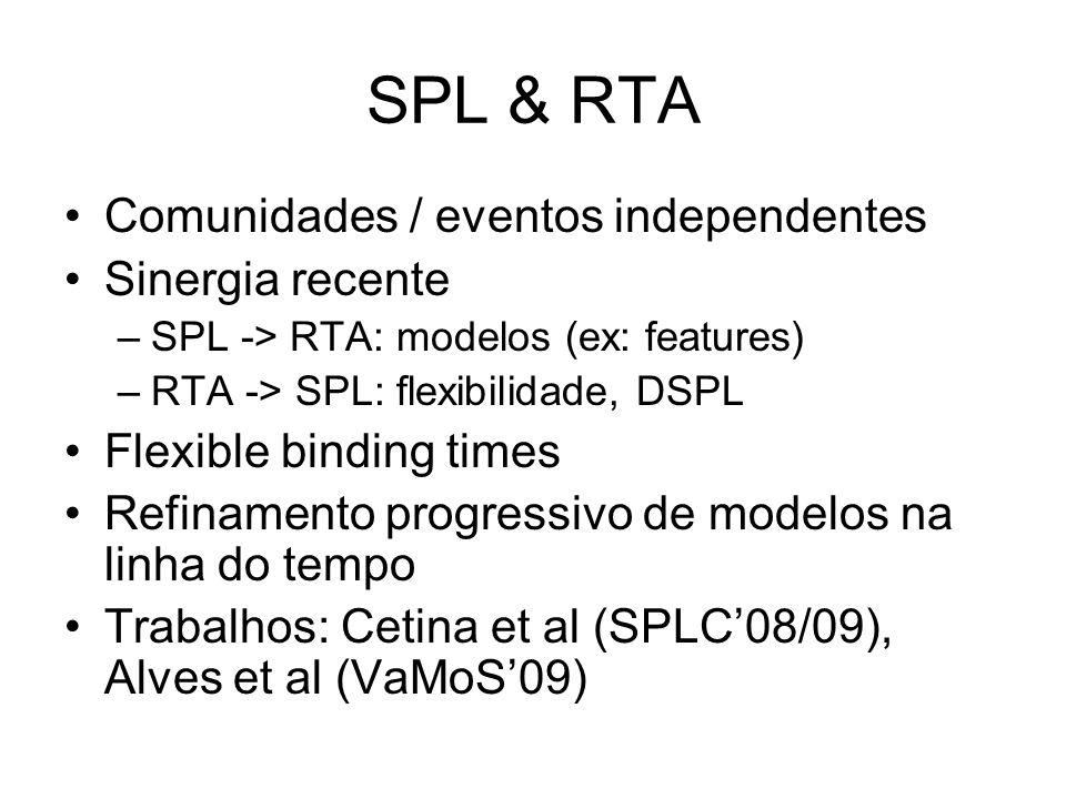 SPL & RTA Comunidades / eventos independentes Sinergia recente –SPL -> RTA: modelos (ex: features) –RTA -> SPL: flexibilidade, DSPL Flexible binding times Refinamento progressivo de modelos na linha do tempo Trabalhos: Cetina et al (SPLC08/09), Alves et al (VaMoS09)