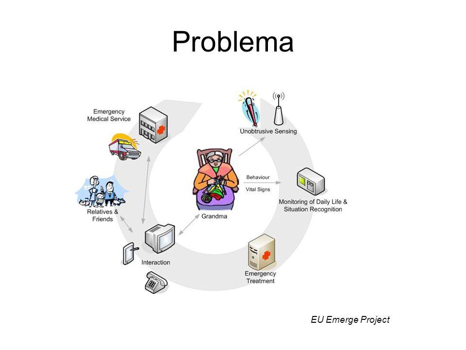 Problema EU Emerge Project