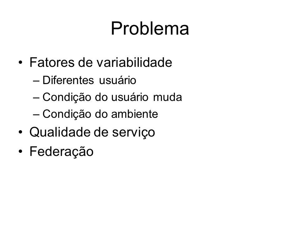 Problema Fatores de variabilidade –Diferentes usuário –Condição do usuário muda –Condição do ambiente Qualidade de serviço Federação