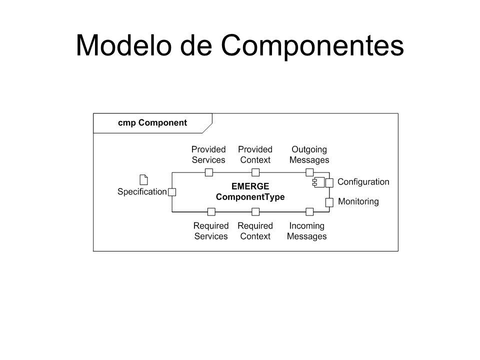 Modelo de Componentes