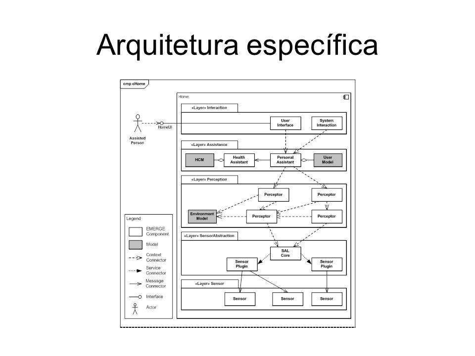 Arquitetura específica