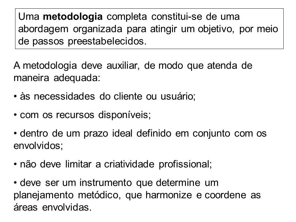 Uma metodologia completa constitui-se de uma abordagem organizada para atingir um objetivo, por meio de passos preestabelecidos. A metodologia deve au