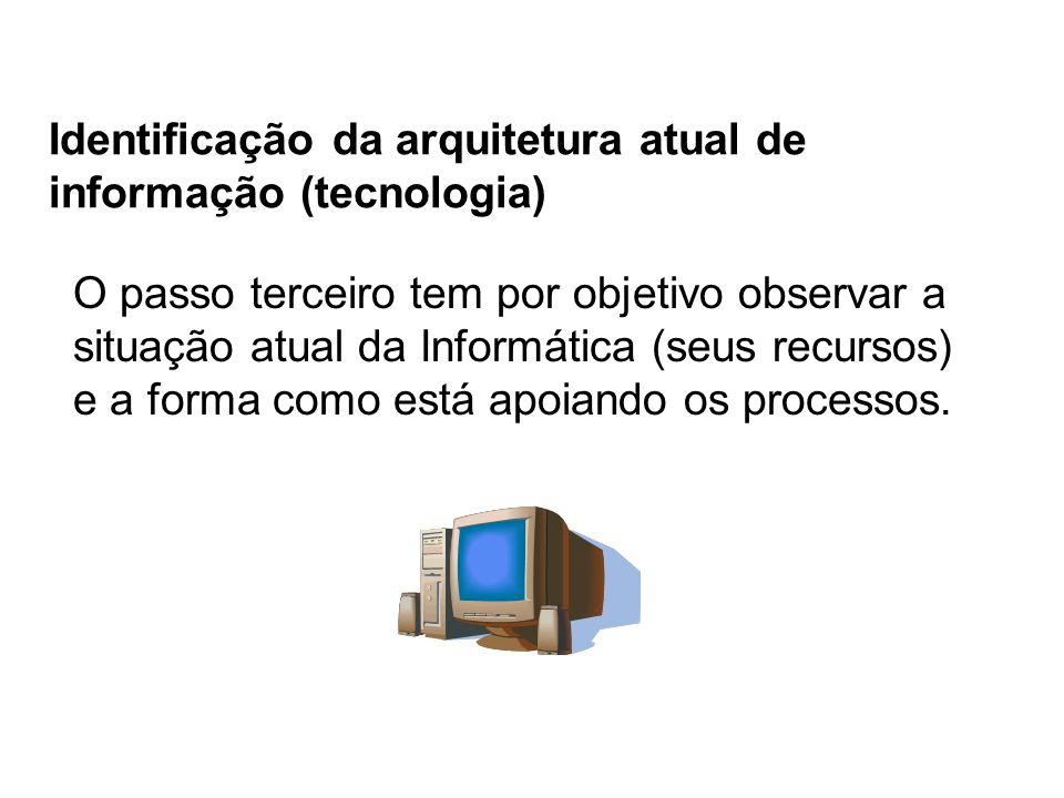 Identificação da arquitetura atual de informação (tecnologia) O passo terceiro tem por objetivo observar a situação atual da Informática (seus recurso