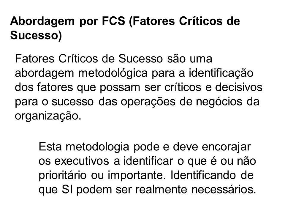 Abordagem por FCS (Fatores Críticos de Sucesso) Fatores Críticos de Sucesso são uma abordagem metodológica para a identificação dos fatores que possam