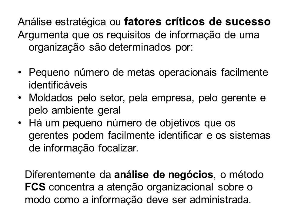 Análise estratégica ou fatores críticos de sucesso Argumenta que os requisitos de informação de uma organização são determinados por: Pequeno número d