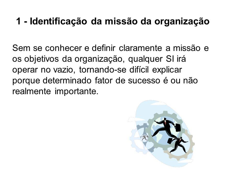 1 - Identificação da missão da organização Sem se conhecer e definir claramente a missão e os objetivos da organização, qualquer SI irá operar no vazi