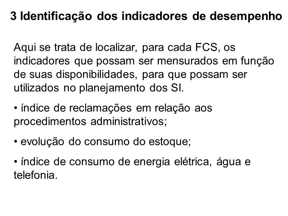 3 Identificação dos indicadores de desempenho Aqui se trata de localizar, para cada FCS, os indicadores que possam ser mensurados em função de suas di