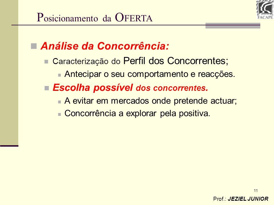 11 Análise da Concorrência: Caracterização do Perfil dos Concorrentes; Antecipar o seu comportamento e reacções. Escolha possível dos concorrentes. A