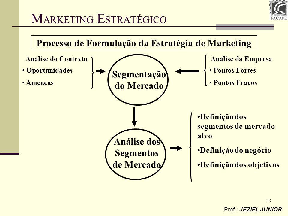 13 Processo de Formulação da Estratégia de Marketing Análise dos Segmentos de Mercado Análise do Contexto Oportunidades Ameaças Segmentação do Mercado