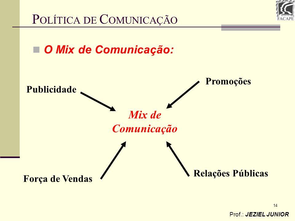 14 O Mix de Comunicação: Mix de Comunicação Publicidade Promoções Relações Públicas Força de Vendas P OLÍTICA DE C OMUNICAÇÃO Prof.: JEZIEL JUNIOR