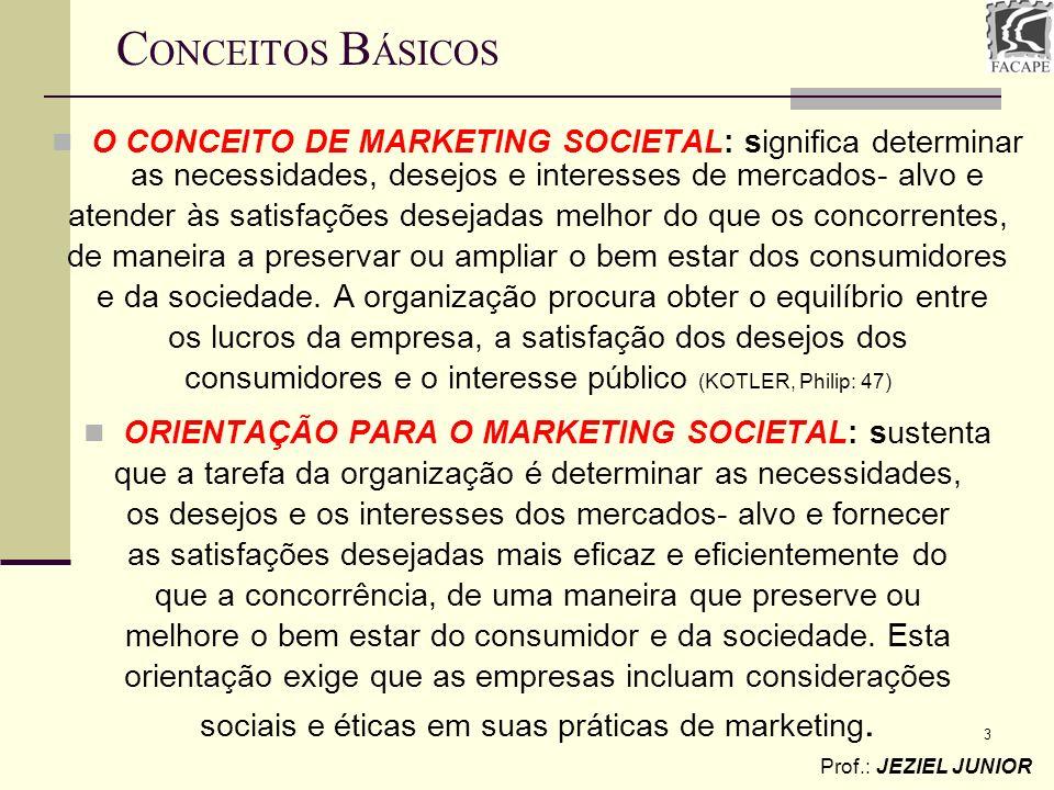 3 Prof.: JEZIEL JUNIOR O CONCEITO DE MARKETING SOCIETAL: significa determinar as necessidades, desejos e interesses de mercados- alvo e atender às sat