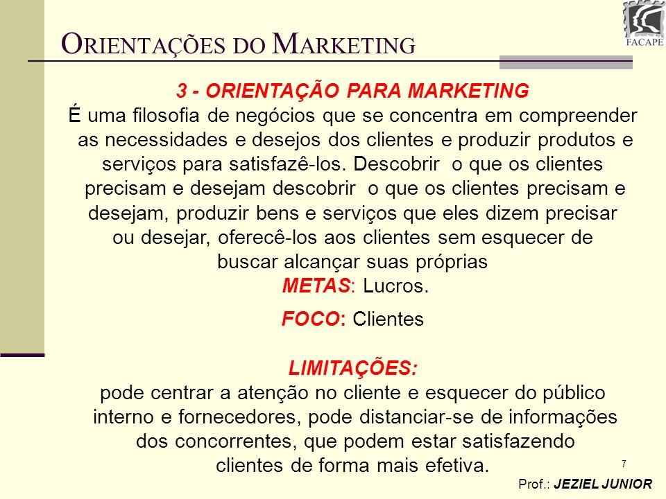 7 Prof.: JEZIEL JUNIOR 3 - ORIENTAÇÃO PARA MARKETING É uma filosofia de negócios que se concentra em compreender as necessidades e desejos dos cliente