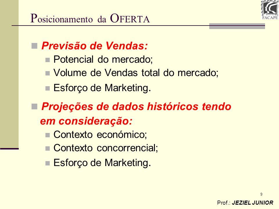 9 Previsão de Vendas: Potencial do mercado; Volume de Vendas total do mercado; Esforço de Marketing. Projeções de dados históricos tendo em consideraç