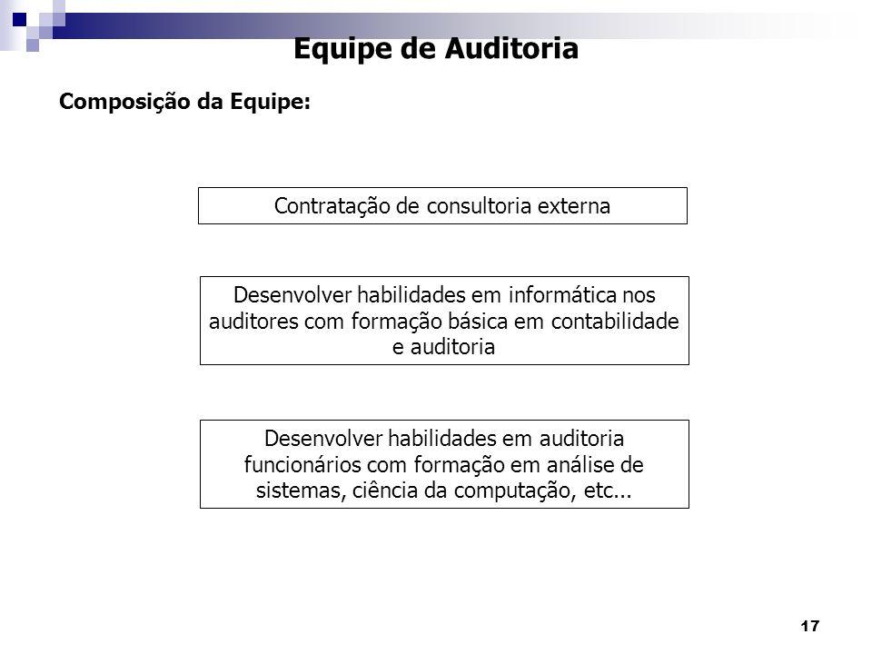 17 Equipe de Auditoria Composição da Equipe: Contratação de consultoria externa Desenvolver habilidades em informática nos auditores com formação bási