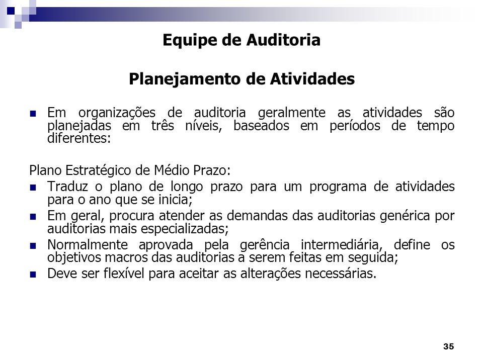 35 Em organizações de auditoria geralmente as atividades são planejadas em três níveis, baseados em períodos de tempo diferentes: Plano Estratégico de