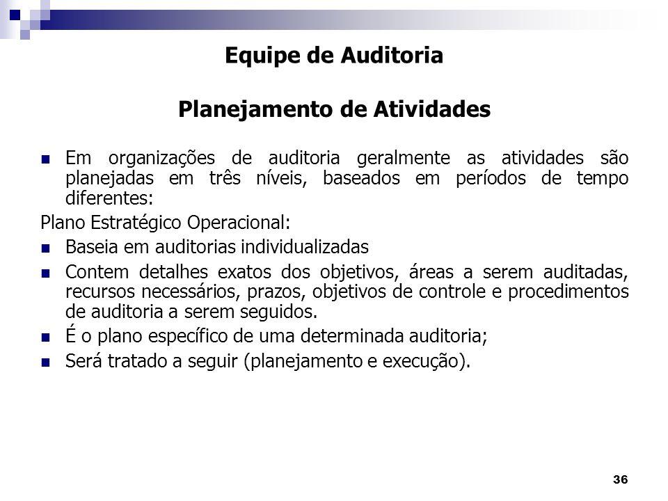 36 Em organizações de auditoria geralmente as atividades são planejadas em três níveis, baseados em períodos de tempo diferentes: Plano Estratégico Op