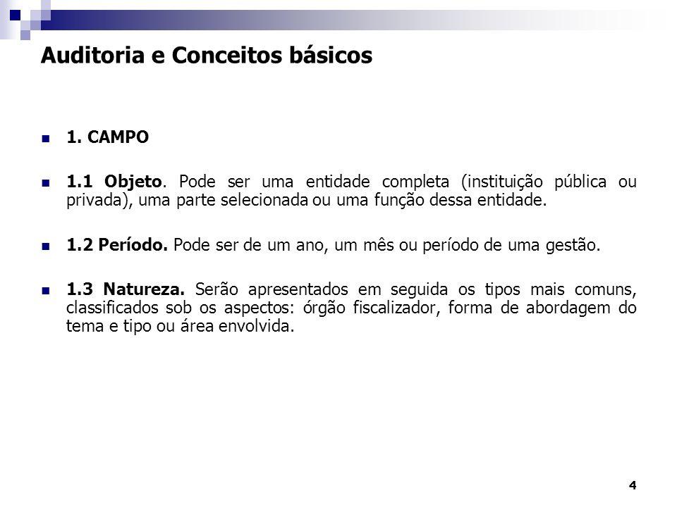 4 Auditoria e Conceitos básicos 1. CAMPO 1.1 Objeto. Pode ser uma entidade completa (instituição pública ou privada), uma parte selecionada ou uma fun