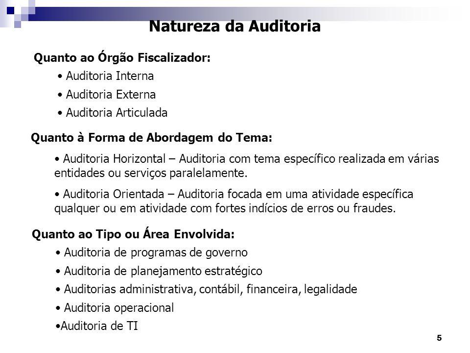 5 Natureza da Auditoria Quanto ao Órgão Fiscalizador: Auditoria Interna Auditoria Externa Auditoria Articulada Quanto à Forma de Abordagem do Tema: Au