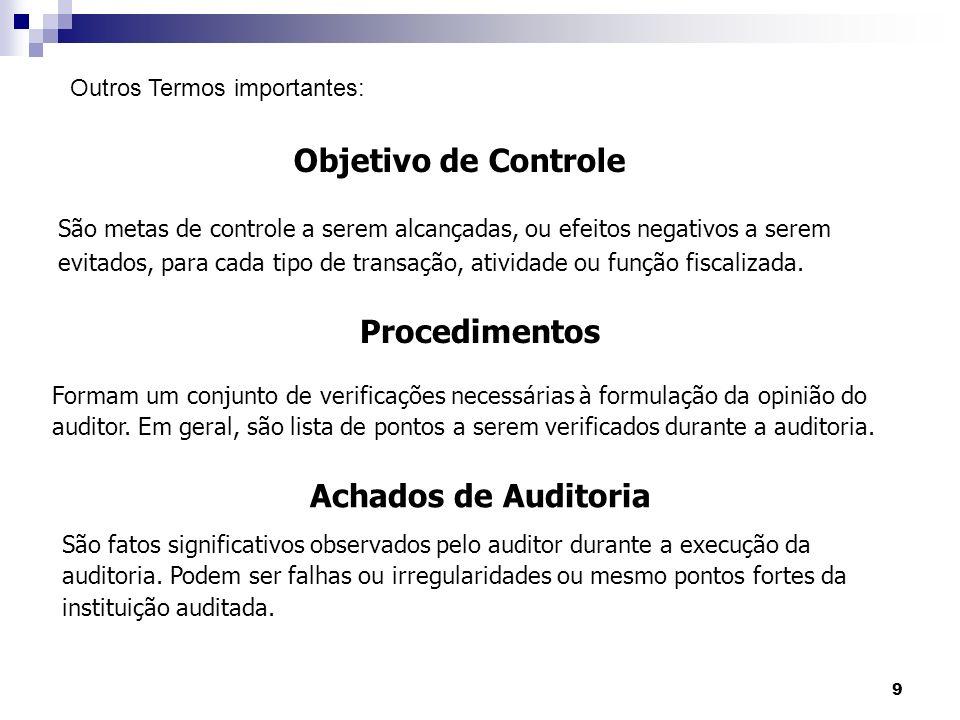40 ObjetoPeríodoNatureza Campo Âmbito Sub 1Sub 2Sub 3 Área de Verificação – DEPARTAMENTO DE INFORMÁTICA Planejamento e Execução de Auditoria Avaliação da eficácia dos controles Segurança de informações 01/08 a 30/09/2002 Audit.