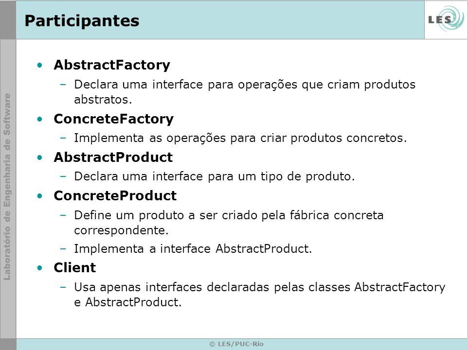 © LES/PUC-Rio Participantes AbstractFactory –Declara uma interface para operações que criam produtos abstratos. ConcreteFactory –Implementa as operaçõ