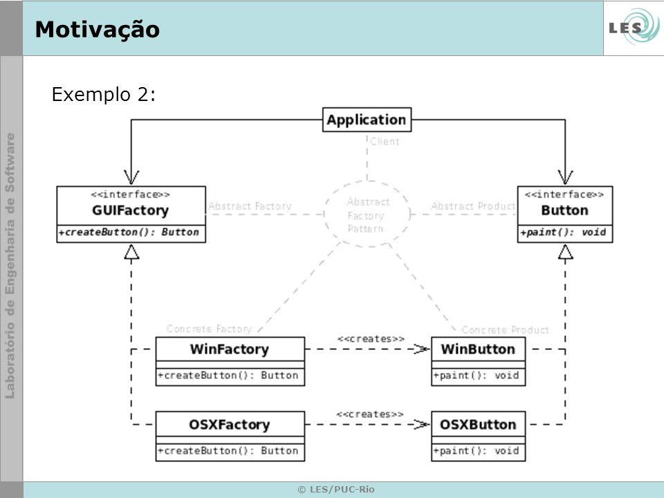 © LES/PUC-Rio Motivação Diferentes padrões look-and-feel definem diferentes aparências (look) e comportamentos (feel) para um widget de uma interface de usuário.