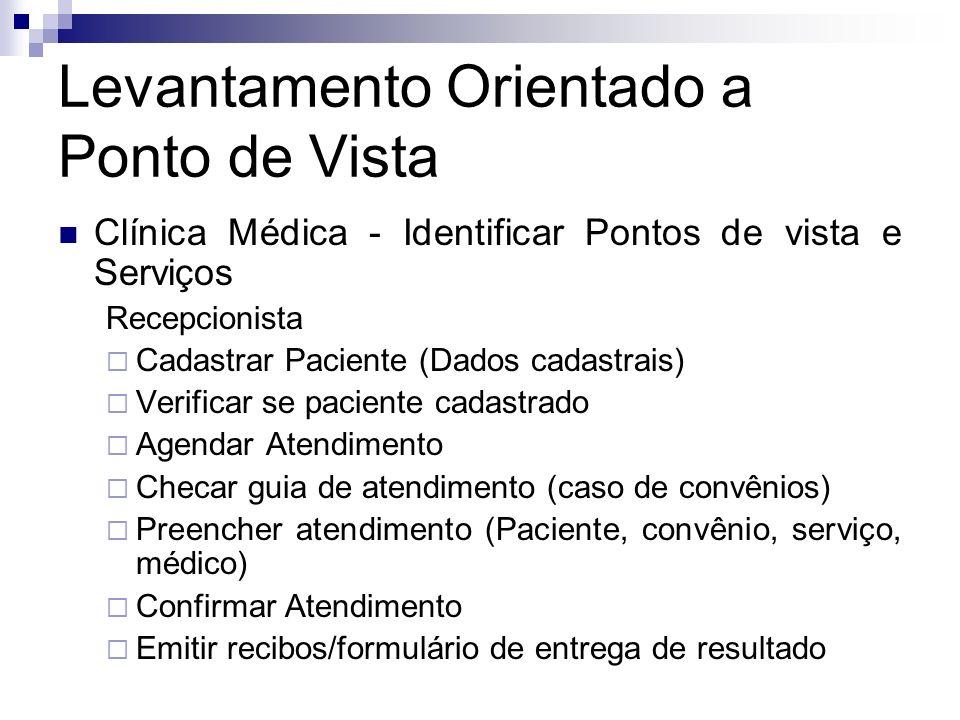 Levantamento Orientado a Ponto de Vista Clínica Médica - Identificar Pontos de vista e Serviços Recepcionista Cadastrar Paciente (Dados cadastrais) Ve
