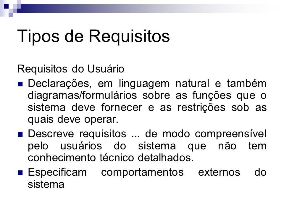 Tipos de Requisitos Requisitos do Usuário Declarações, em linguagem natural e também diagramas/formulários sobre as funções que o sistema deve fornece