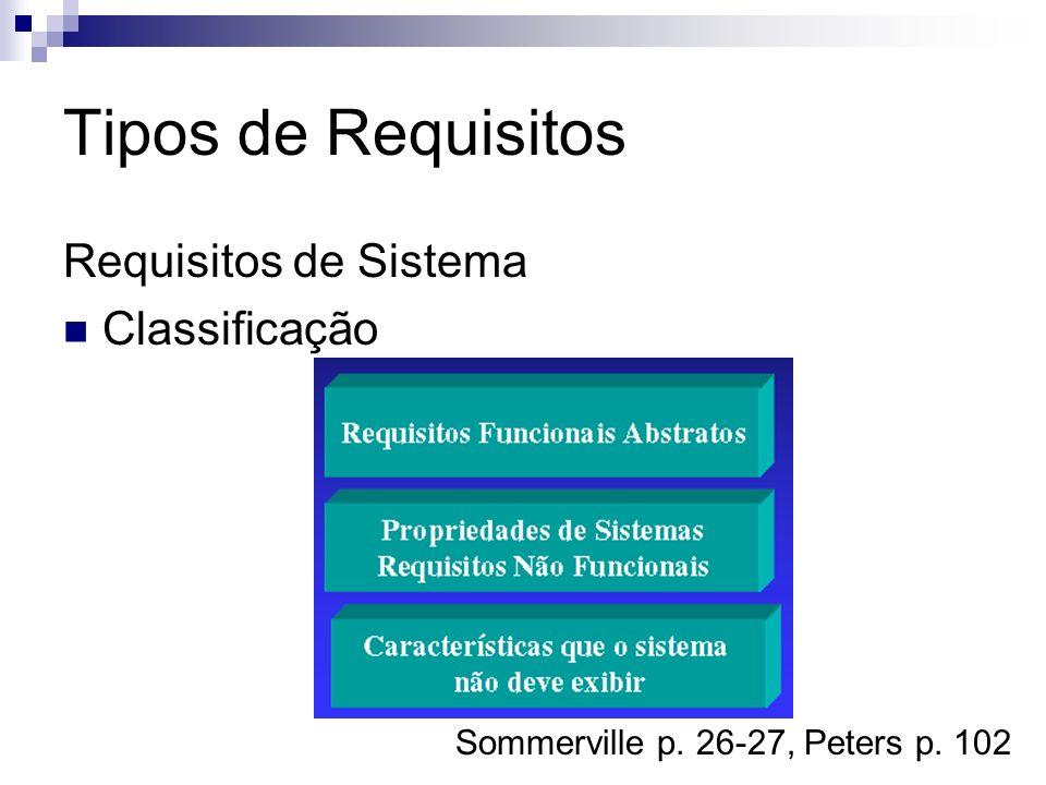 Tipos de Requisitos Requisitos de Sistema Classificação Sommerville p. 26-27, Peters p. 102