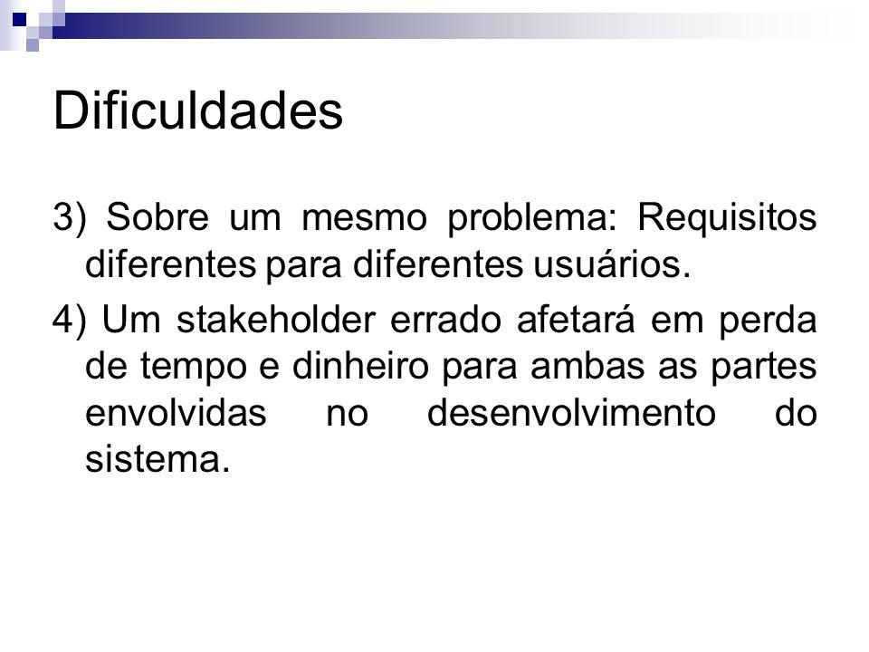 Dificuldades 3) Sobre um mesmo problema: Requisitos diferentes para diferentes usuários. 4) Um stakeholder errado afetará em perda de tempo e dinheiro