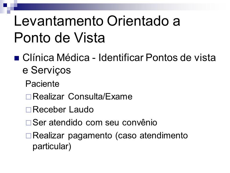 Levantamento Orientado a Ponto de Vista Clínica Médica - Identificar Pontos de vista e Serviços Paciente Realizar Consulta/Exame Receber Laudo Ser ate