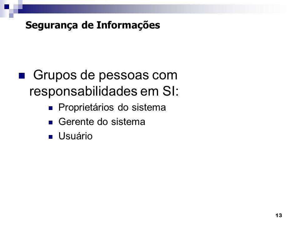 13 Segurança de Informações Grupos de pessoas com responsabilidades em SI: Proprietários do sistema Gerente do sistema Usuário