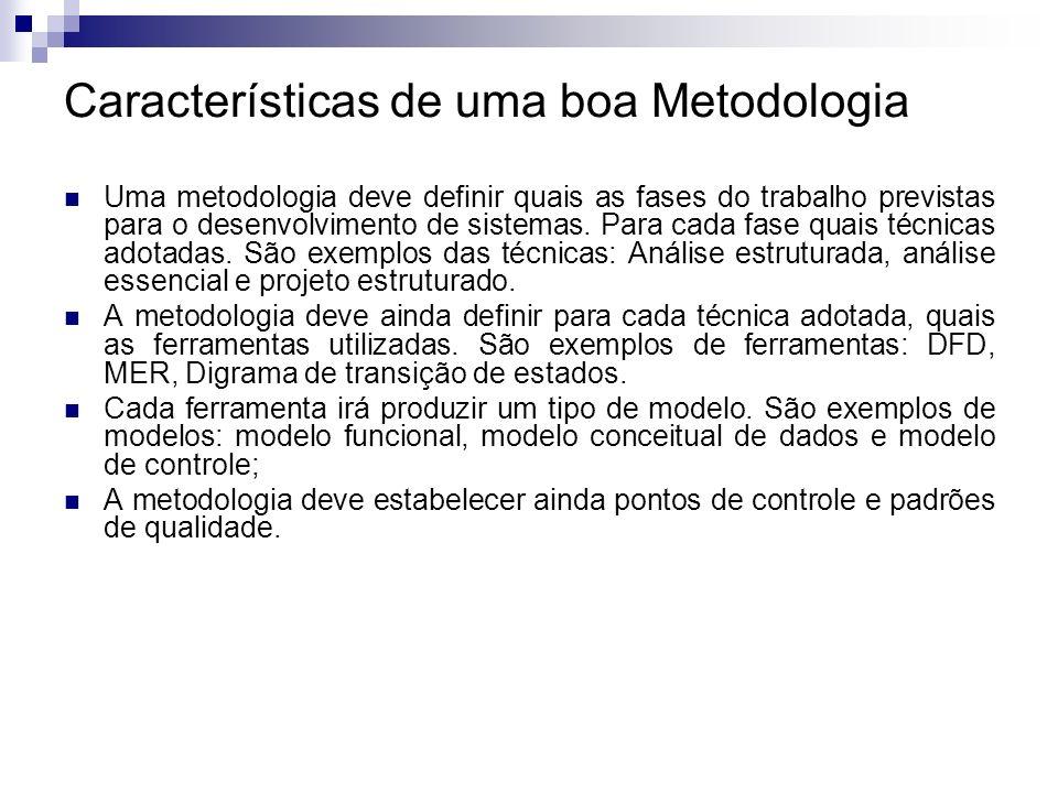 Características de uma boa Metodologia Uma metodologia deve definir quais as fases do trabalho previstas para o desenvolvimento de sistemas. Para cada