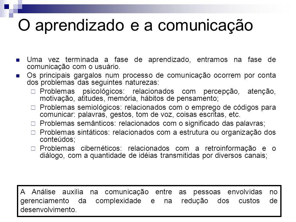 O aprendizado e a comunicação Uma vez terminada a fase de aprendizado, entramos na fase de comunicação com o usuário. Os principais gargalos num proce