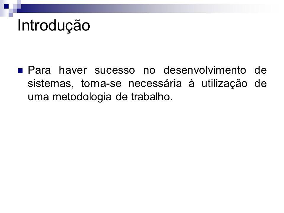 Introdução Para haver sucesso no desenvolvimento de sistemas, torna-se necessária à utilização de uma metodologia de trabalho.