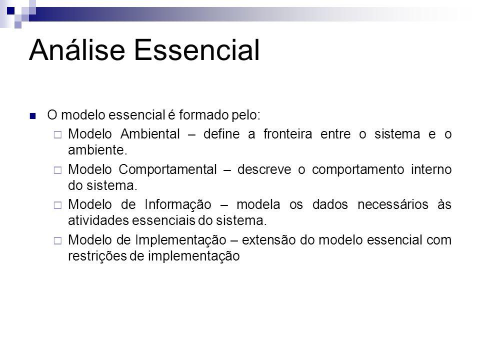 Análise Essencial O modelo essencial é formado pelo: Modelo Ambiental – define a fronteira entre o sistema e o ambiente. Modelo Comportamental – descr